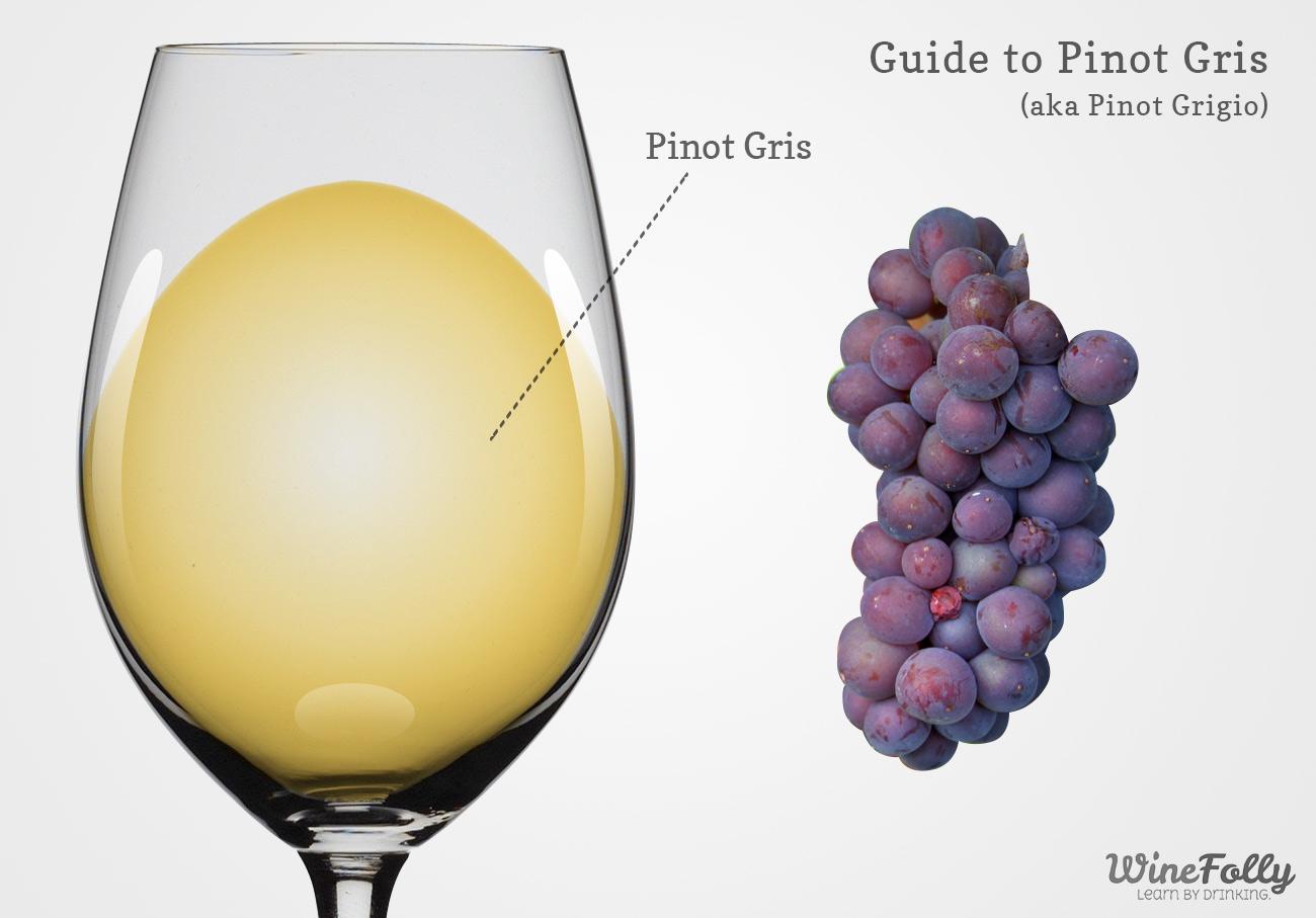 各地灰比诺葡萄酒比较